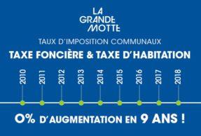 Taxe Foncière & Taxe d'Habitation