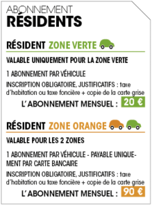 Abonnement stationnement résident